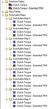 Clutch Torque - Extended TPW